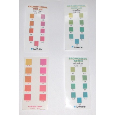 pH Color Cards (Set of 4)